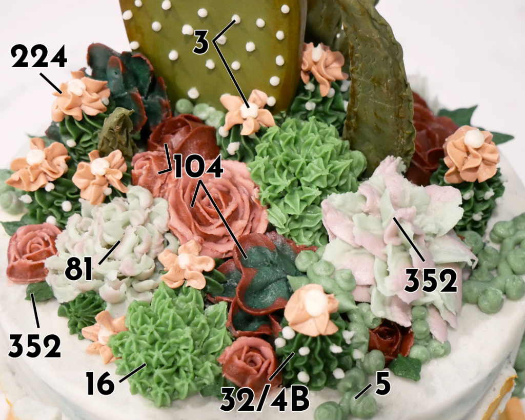 succulent and flower piping tip chart